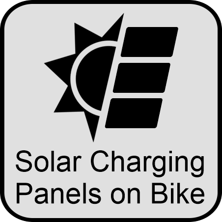 Solar Charging Panels On Front and Rear Racks